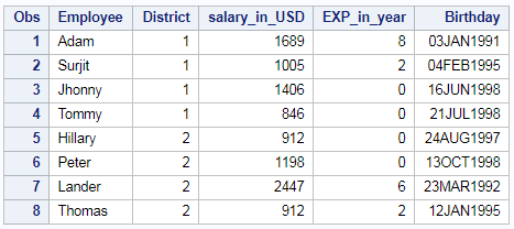Extract Week Number (week of year) and month number from date in SAS 1