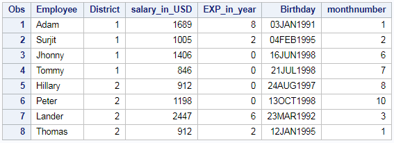 Extract Week Number (week of year) and month number from date in SAS 3