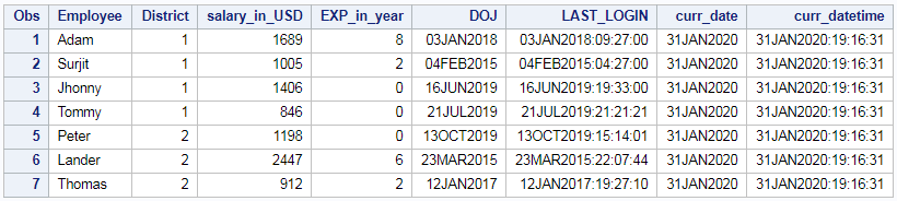 INTCK function in SAS difference between dates and timestamp 1