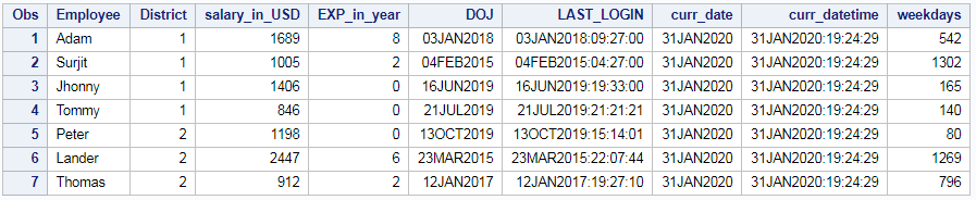 INTCK function in SAS difference between dates and timestamp 3