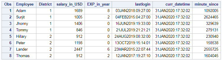 difference between two datetime in hour,minutes,seconds in SAS 3