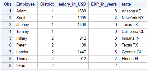 Count of Non Missing Values in SAS – Non Missing across rows and columns 1