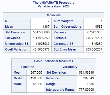 Mean Median and Mode in SAS – Row wise and column wise 6
