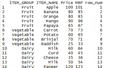 Generate row number in R 12