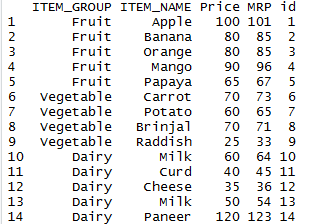 Generate row number in R 13