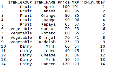 Generate row number in R 14