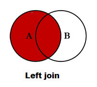 Join in R Merge data frames inner outer right left join in R5a