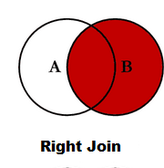 Join in R Merge data frames inner outer right left join in R6a