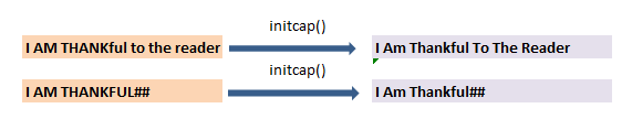 Convert to upper case, lower case and title case in pyspark c3
