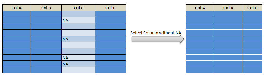 Select function in R dplyr select() 24