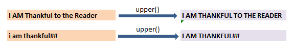 upper() lower() title() isupper() islower() and istitle() function in pandas 2