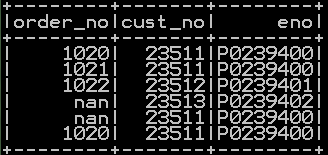 drop column in pyspark drop single and multiple columns with conditions 7