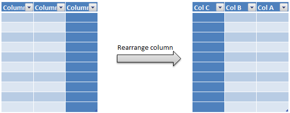 rearrange or reorder column in pyspark c1