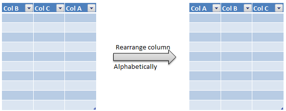 rearrange or reorder column in pyspark c2