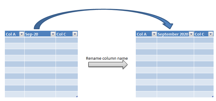 rename column name in pyspark c1